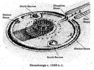 Stonehenge 1550 B.C.