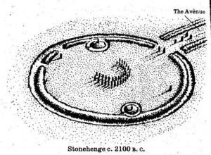 Stonehenge  2100 B.C.