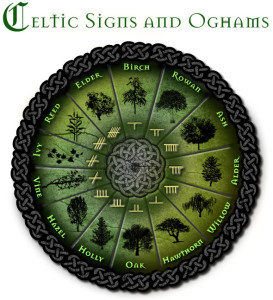 The Celtic Symbols