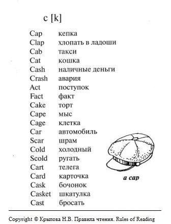 Чтение буквы Cc в английском языке