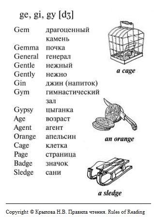 Чтение буквы Gg в английском языке