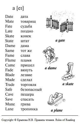 Английские слова с буквой A. Открытый тип слога