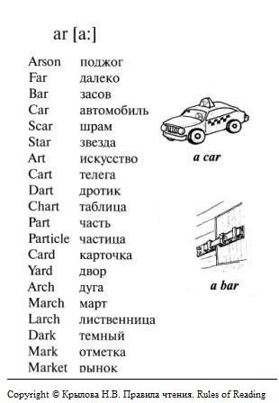 Чтение буквы A в третьем типе слога