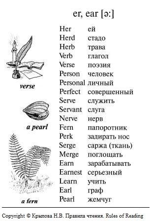 Учимся читать по английски для детей. Буква E