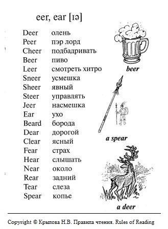 Учимся читать по-английски для детей. Буква E