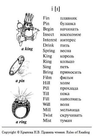 английские слова с буквой Y в закрытом слоге