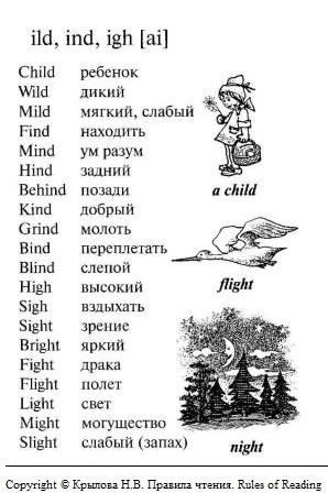 Чтение буквы I перед буквами nd, ld, gh