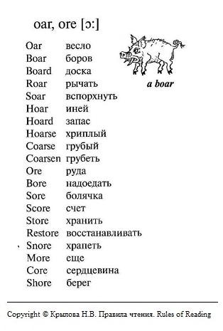 Чтение буквы O в 3 типе слога