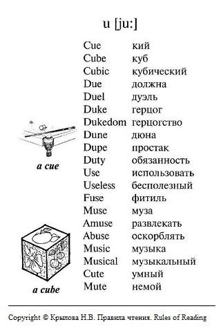 Чтение английских слов с буквой U