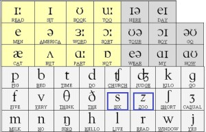 phonetic-chart-SZ-2