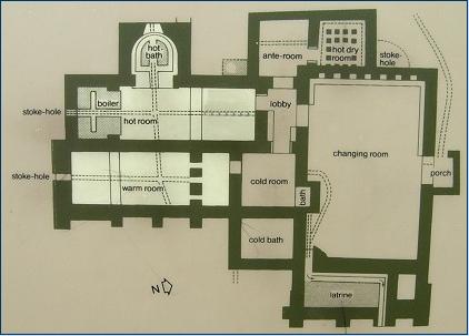 """Схема римской бани (из текста на английском языке """"Baths"""")"""